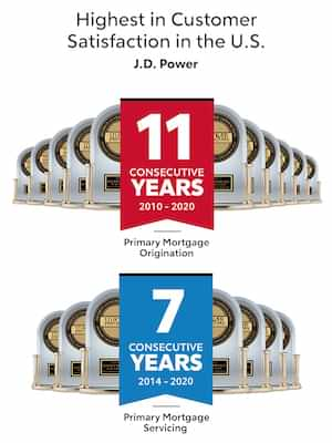 Highest in Customer Satisfaction in the U.S. by J.D. Power for Primary Mortgage Origination for 11 years in a row (2010-2020) and Primary Mortgage Servicing for seven years in a row (2014-2020).